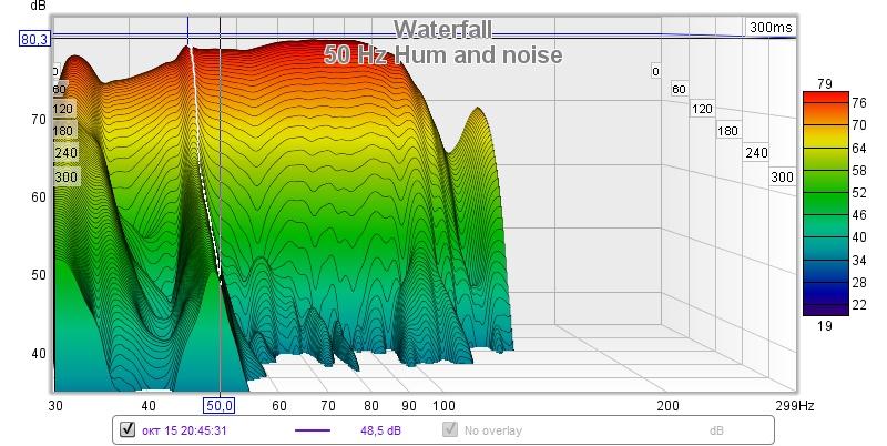 50 Hz hum.jpg