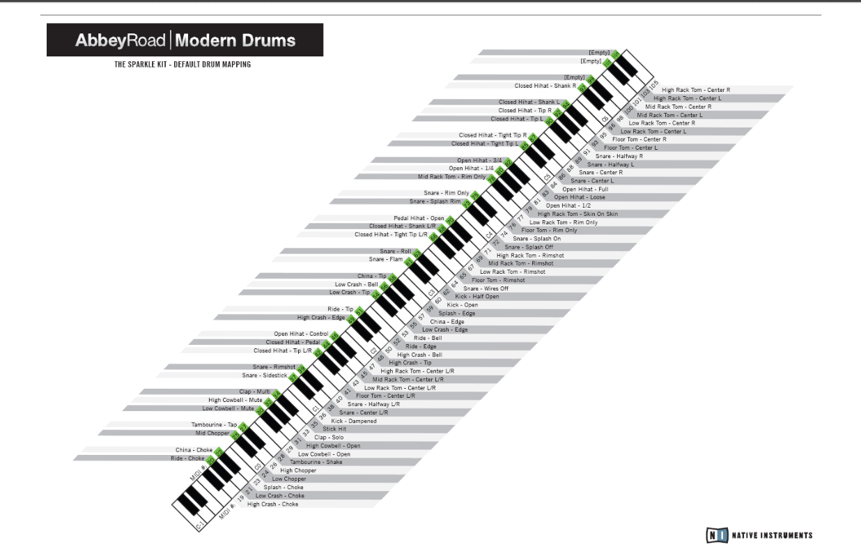 abbey road drum maps.png